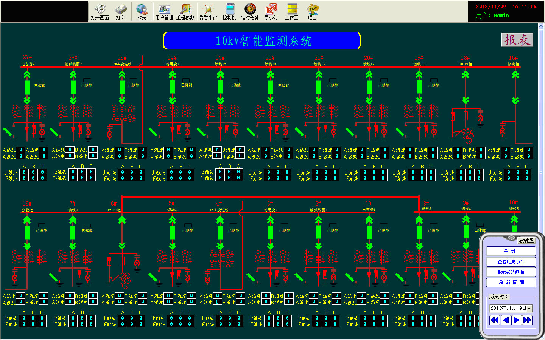 测温系统主界面,显示了整个测温监控系统的一次接线图,清晰的反映了各